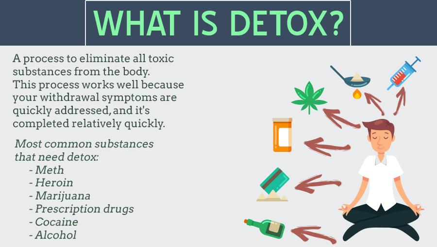 wheeling couples drug detoxing